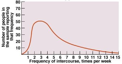frequency-of-masturbation-karyn-parsons-playboy
